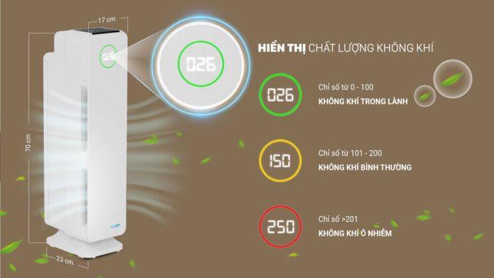 may-loc-khong-khi-karofi-kap-115-hien-thi-chat-luong-khong-khi-2
