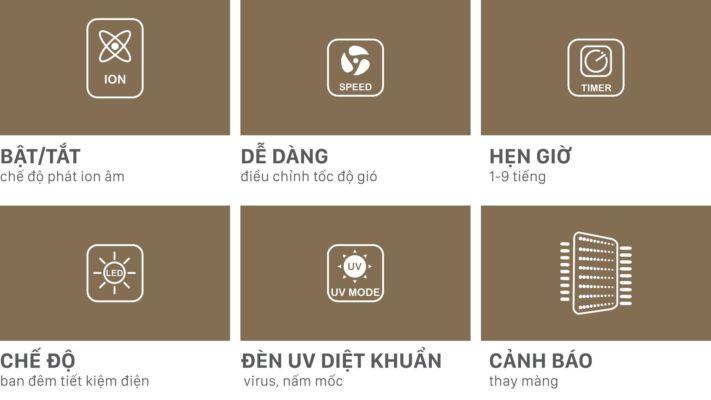 may-loc-khong-khi-karofi-kap-115-hien-thi-chat-luong-khong-khi-3