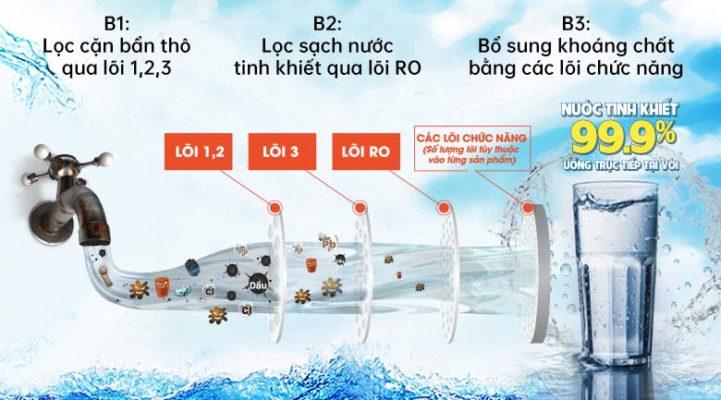 may-loc-nuoc-nong-lanh-korihome-wpk-813-6-loi-nhap-khau-han-quoc-3